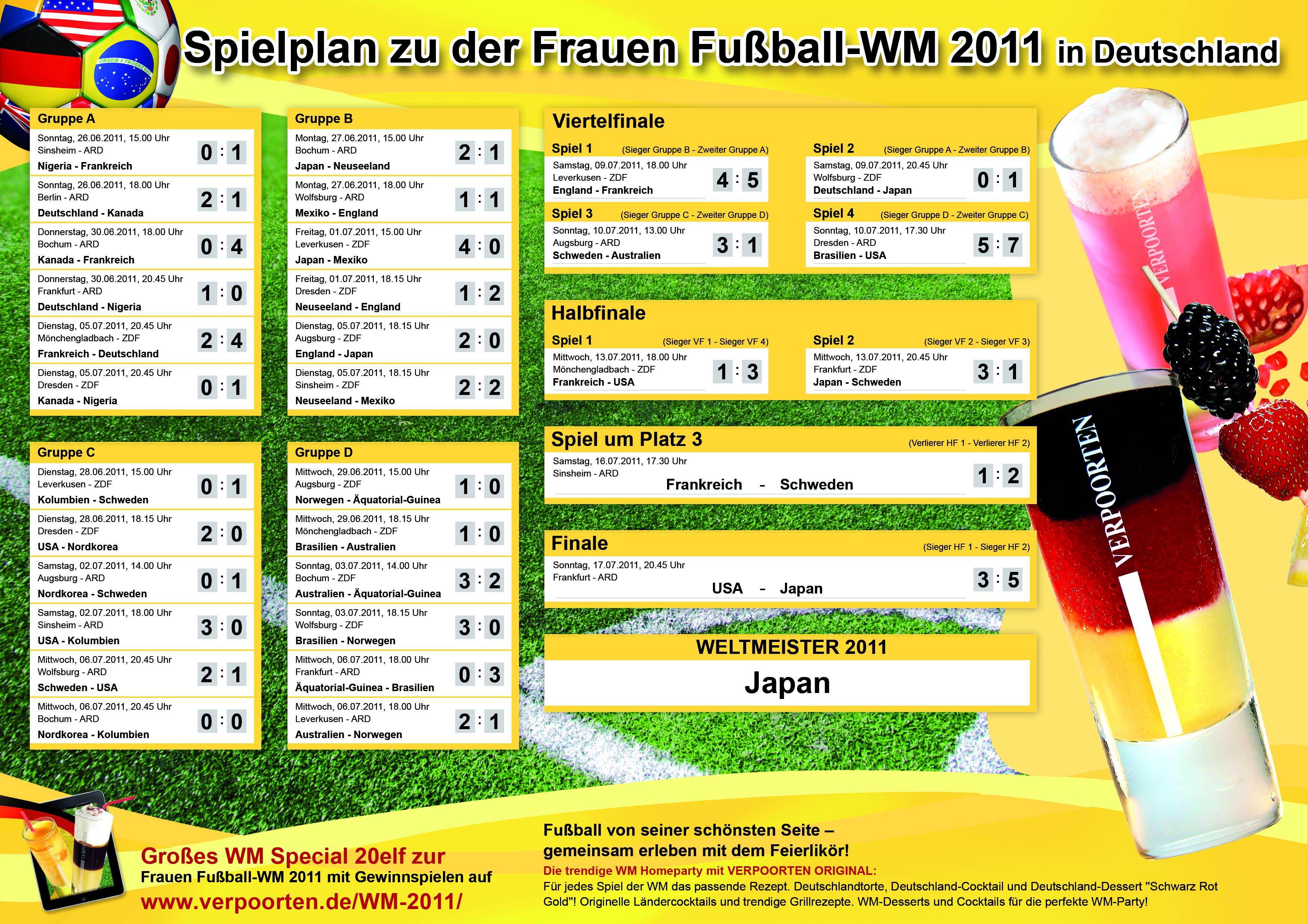 Fussball Frauen Wm Spielplan